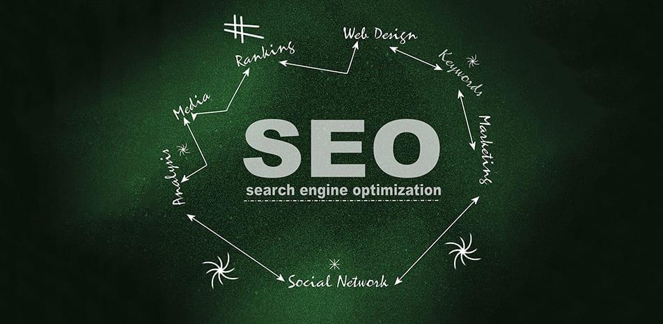 SEO Strategy for WordPress - Infintech Designs