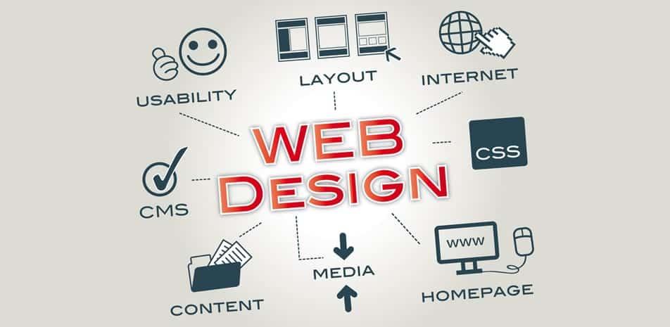 Web Design Overview - Infintech Designs