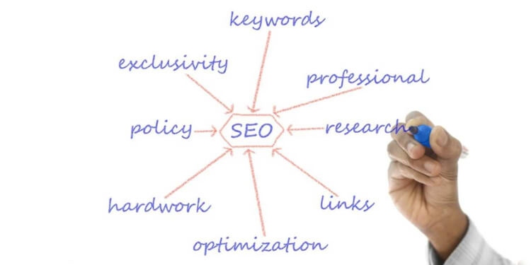 Outsourcing SEO Strategy