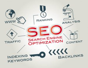How do I know the SEO service needed for my website- infintech designs_2