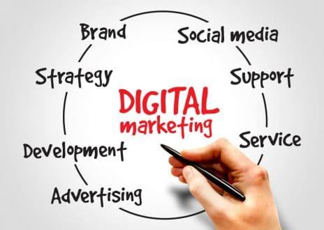 Infintech Designs Texas - Web Design & Digital Marketing