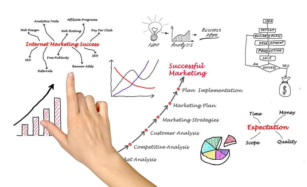 Lafayette-LA-Digital-Marketing-and-Web-Design-Infintech-Designs